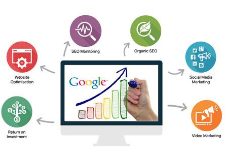 The Advantage of SEO Search Optimization Techniques
