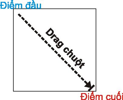 công cụ vẽ hình chữ nhật trong CorelDRAW| tu hoc coreldraw