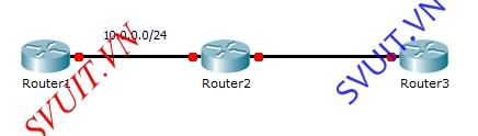 Cisco ASA Dynamic Routing (5)