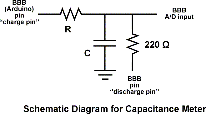 capacitive humidity sensors - sensor technology