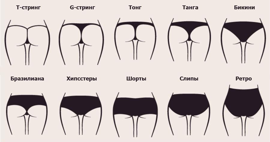 Виды и формы женских стрингов