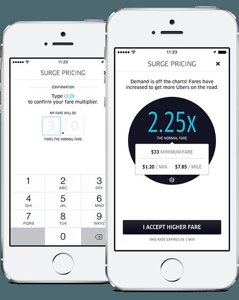 оповещения о повышающих коэффициентах от Uber