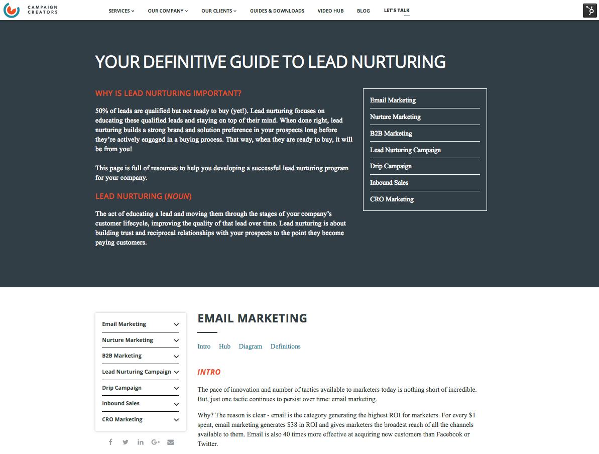 lead-nurturing-pillar-page