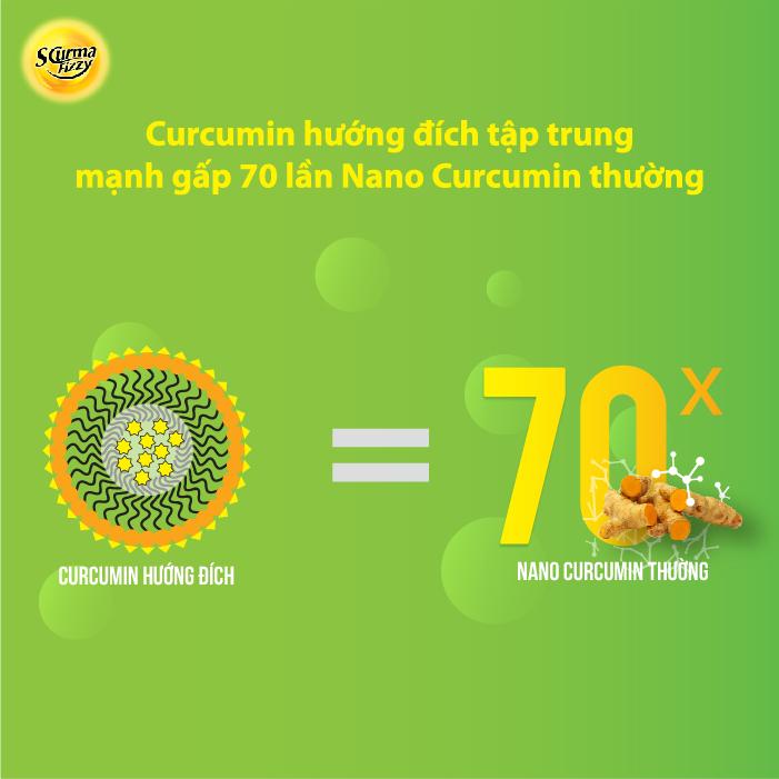 SCurmaFizzy -  khẳng định niềm tin người tiêu dùng Việt - Ảnh 1