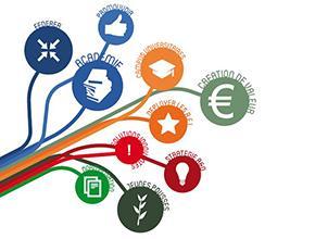 C:\Users\lchebath.RUBIS\Desktop\valorisation_socio_economique_sg_intranet.jpg