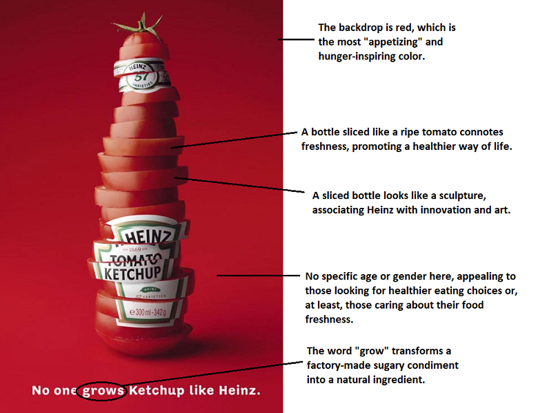 semiotic interpretation of heinz ad.
