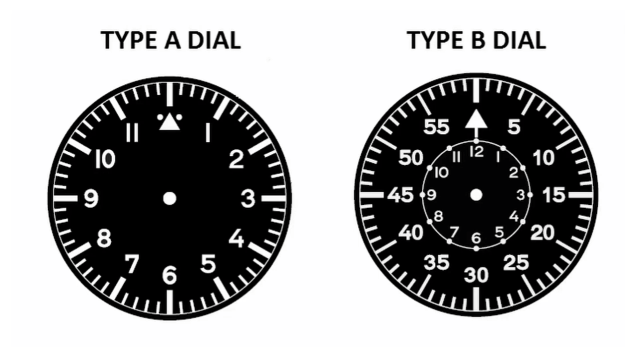 Diagram of two dial styles of Flieger style watches