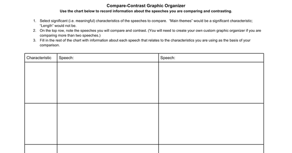 organizing a compare and contrast essay graphic organizer The five paragraph essay graphic organizer is a helpful graphic organizer that can organize an essay if the student follows the graphic organizer, he or she will be able to write a well-organized essay.