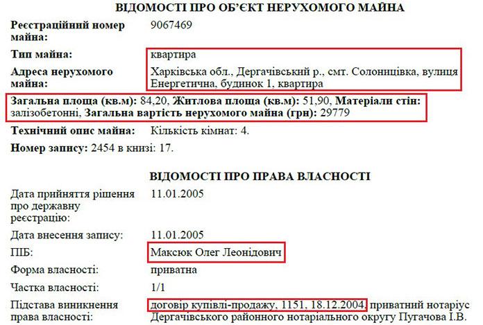 Прокурор «над СБУ» Олег Масюк 21