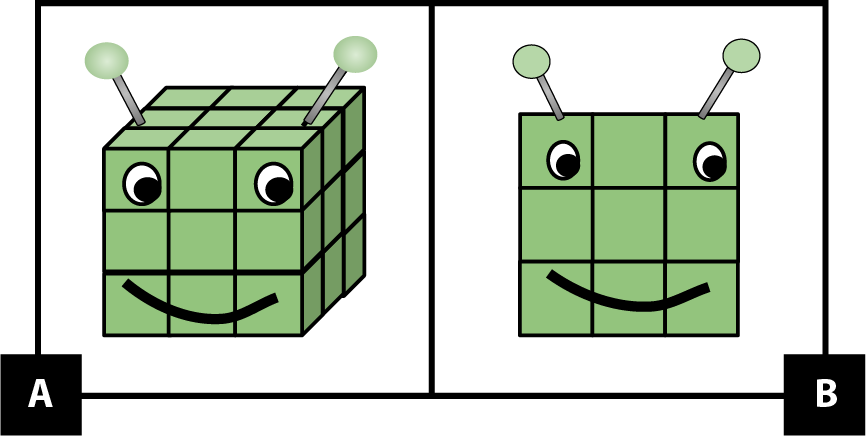 A. shows a face made with cubes. The small cubes fit together to make 1 big cube. The face has two eyes and a mouth. 2 antennas on the top are spheres. B. shows a face made with squares. 9 small squares make 1 big square. The face has two eyes and a mouth. 2 antennas on the top are circles.