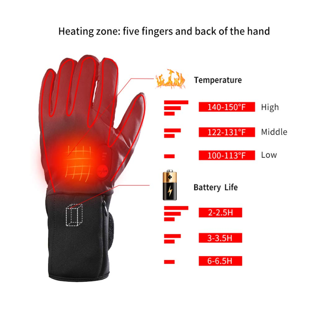 Battery Operated Heated Gloves And Ski Gloves Along With Ski Goggles