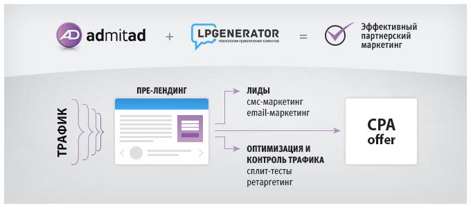 Приложение LP генератор
