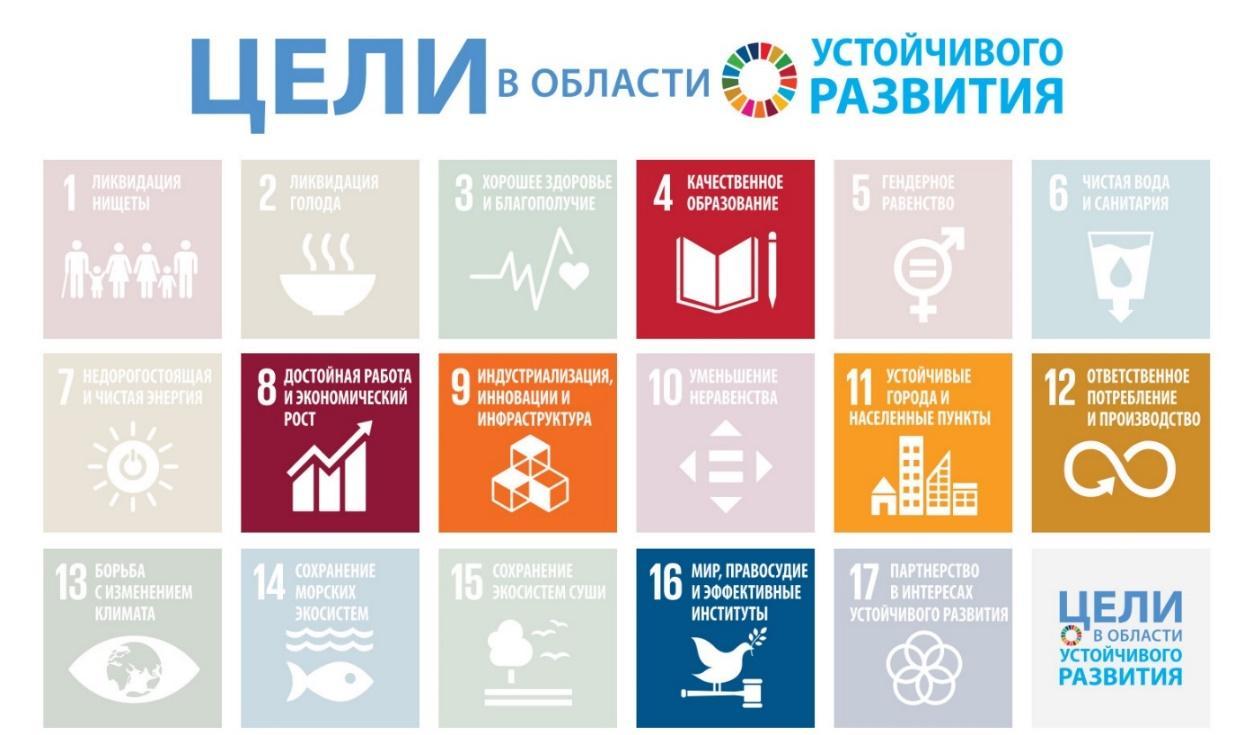 Цели в области устойчивого развития