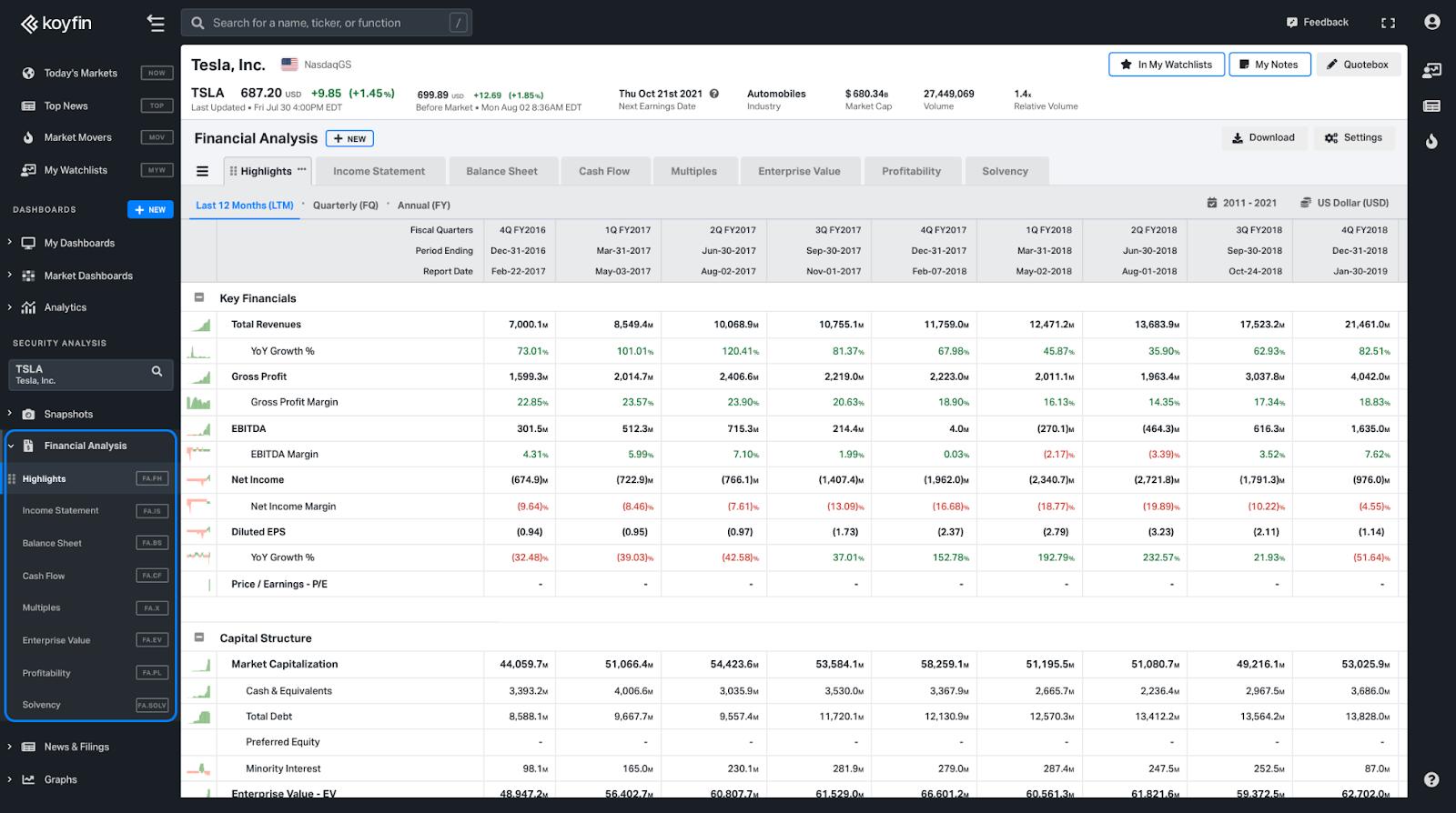 Financial Analysis Templates on Koyfin