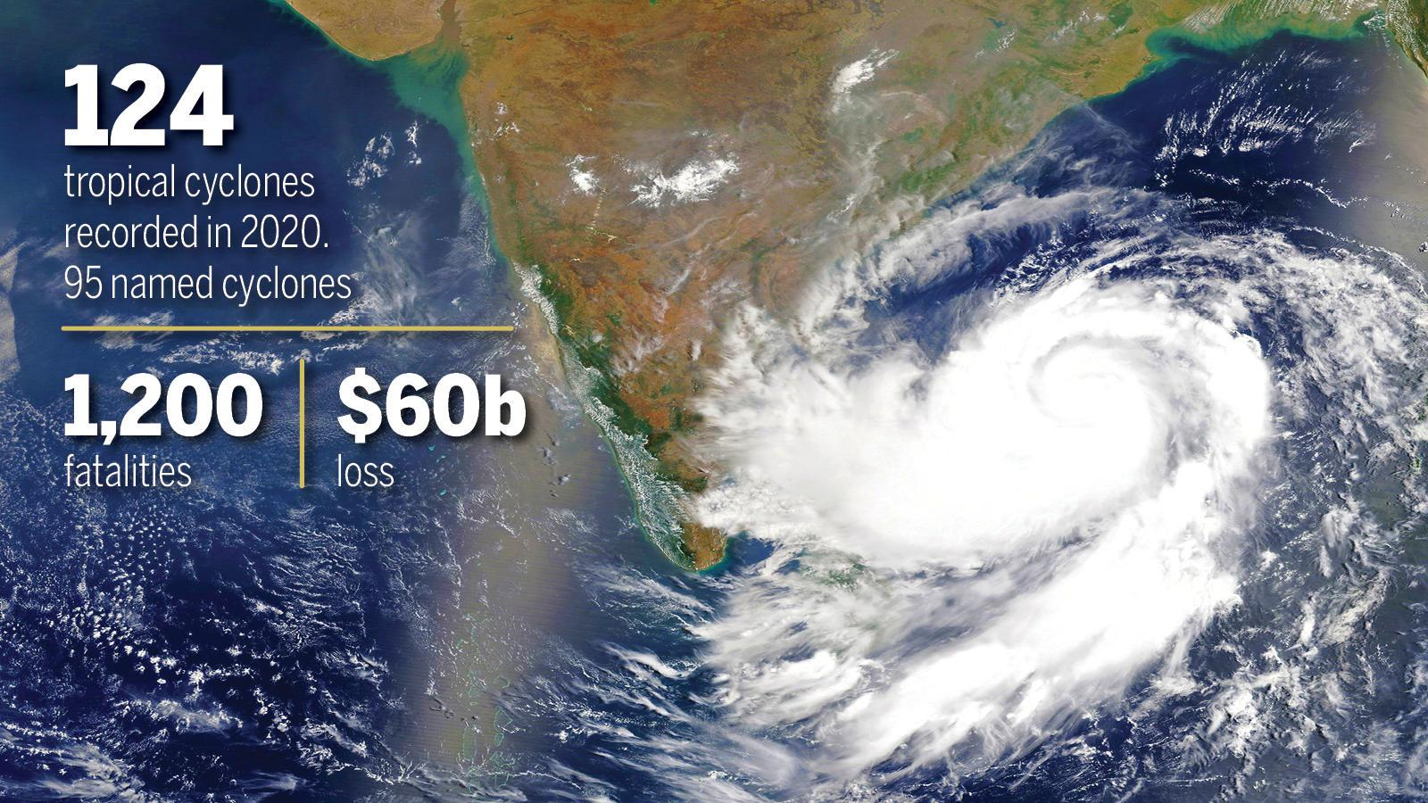 Cyclones in India: Why cyclones are becoming severe - Times of India