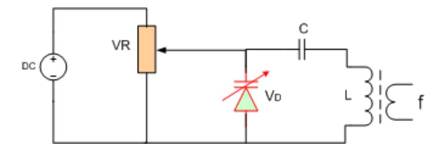 Ứng dụng của diode biến dung trong mạch cộng hưởng