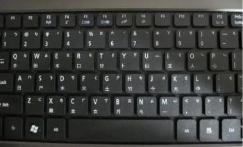 http://chipchickcom.wpengine.netdna-cdn.com/wp-content/uploads/2012/03/keyboard-350x212.jpg