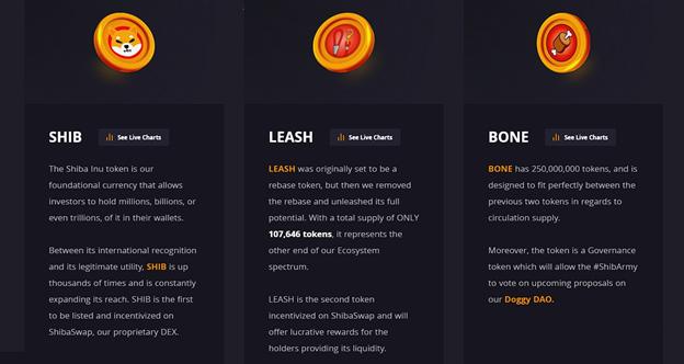 Shiba Inu coin | LEASH | BONE