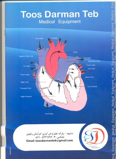 صفحه دوازده کاتالوگ توس درمان طب