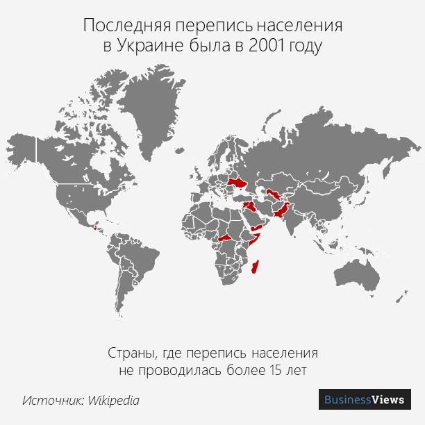 перепись населения Украина