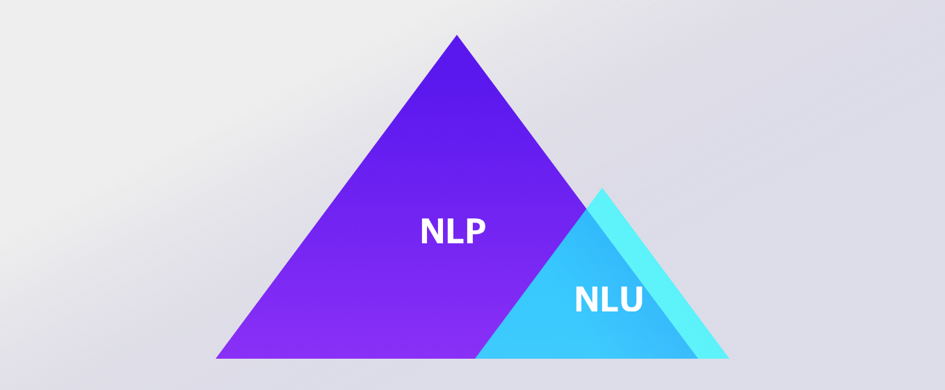 The difference between NLP and NLU