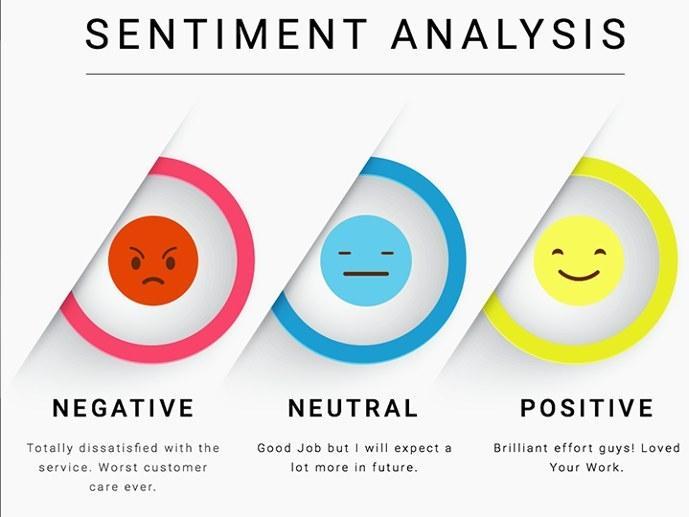 KDnuggets Sentiment Analysis Graphic