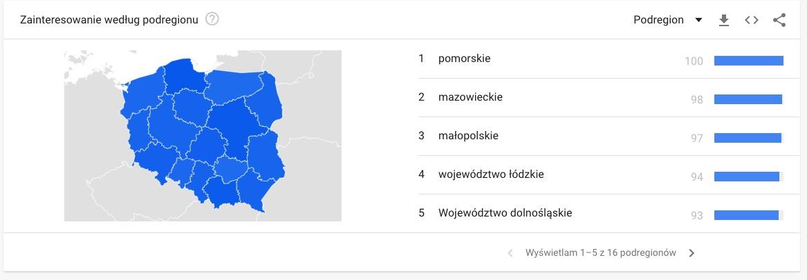 wybory 2019 wGoogle – zainteresowanie wregionach
