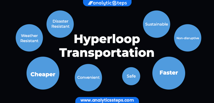 Hyperloop transportation is faster, cheaper, convenient, disaster-resistant, weather-resistant, sustainable, safe, and non-disruptive.