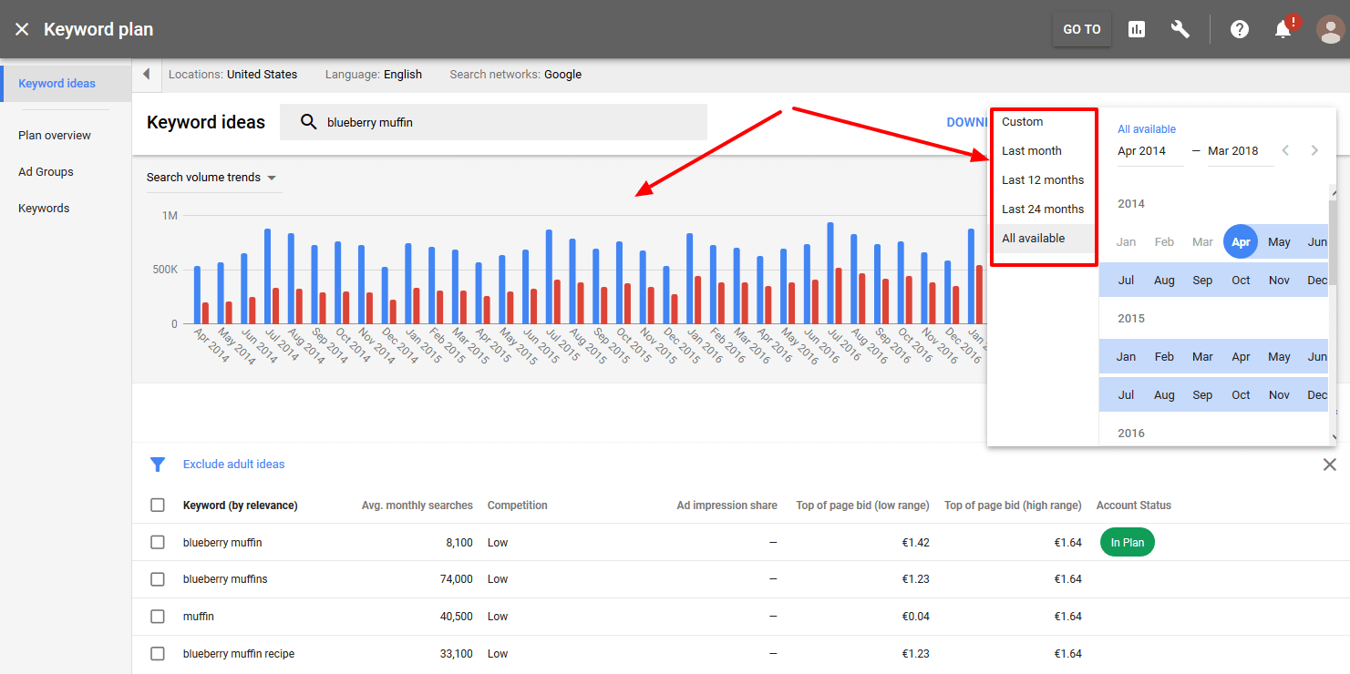 https://mangools.com/blog/wp-content/uploads/2018/04/new-keyword-planner-search-volume.png