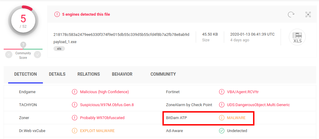 VirusTortal BitDam Malware-Erkennung