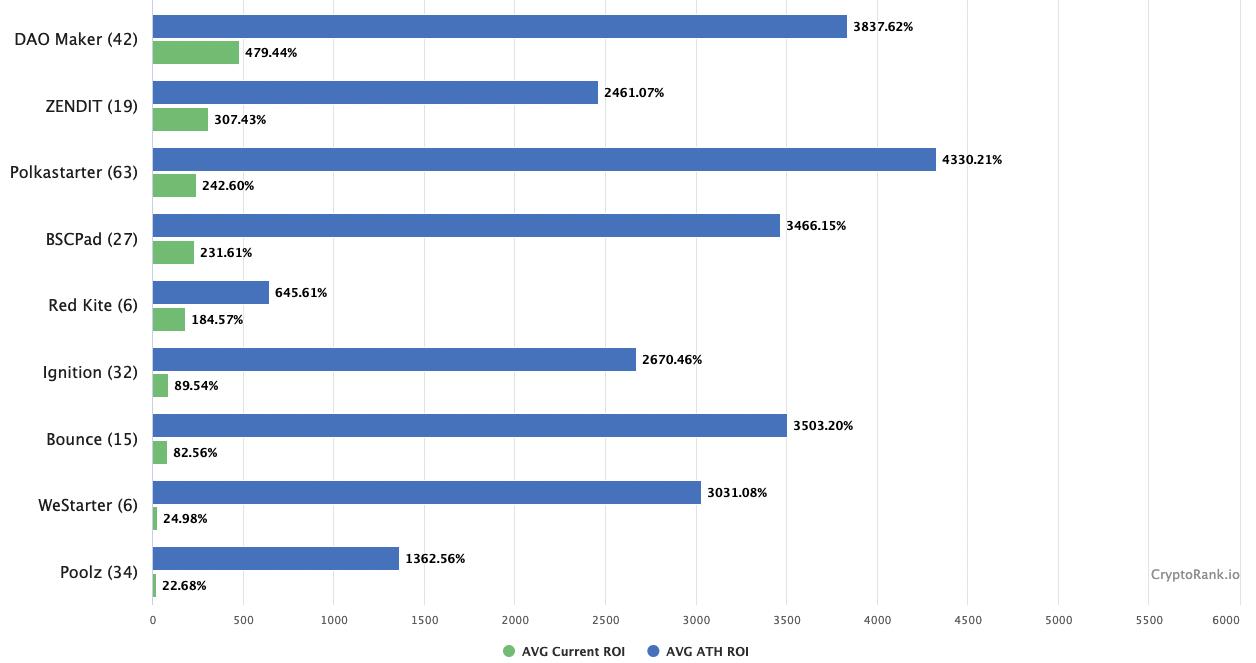 Ethereum Price Is Correcting