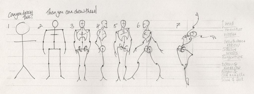 Vẽ ý tưởng cho người mới bắt đầu: bản vẽ keyline của Ruth Buchanan