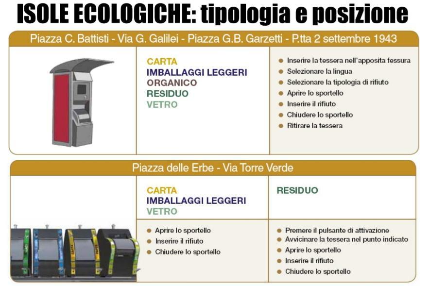 """""""Idea Progetto raccolta DifferenziAMOla 2.0"""" Proposta per migliorare la raccolta differenziata dei rifiuti nella Città di Reggio Calabria 4"""