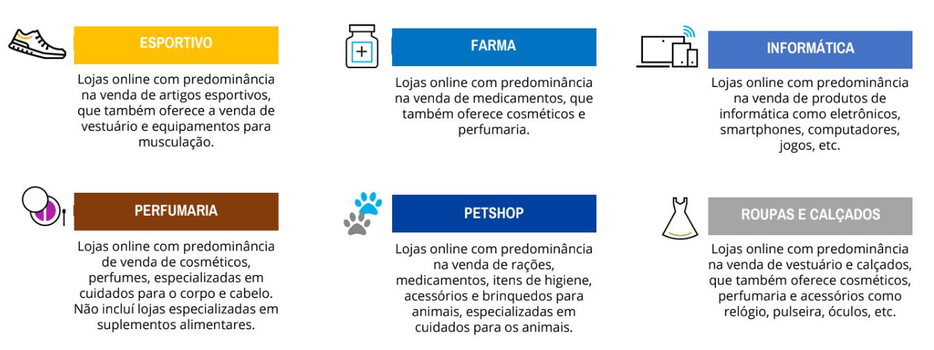 pesquisa ebit loja online 2