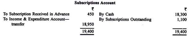 A Sample Subscriptions Account