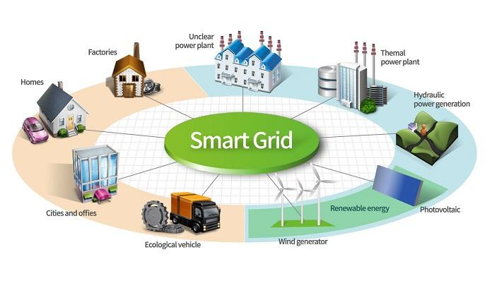 IoT Integration with the Smart Grid - Proche