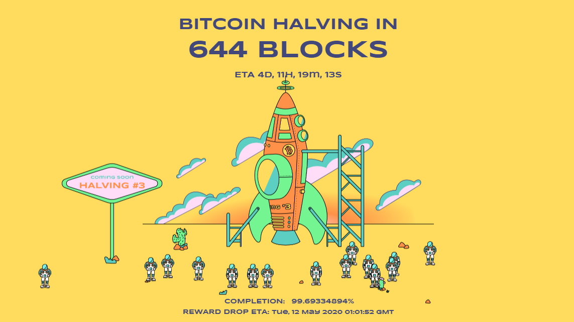 bitcoin halving chart - bitcoin halving countdown site