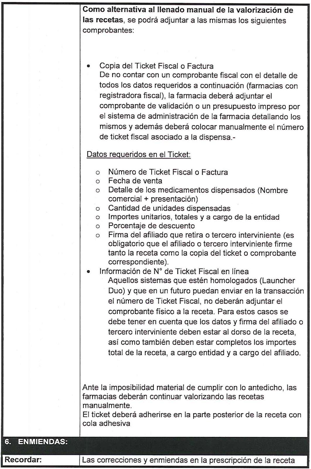 C U00e1mara De Farmacias De La Provincia De C U00f3rdoba