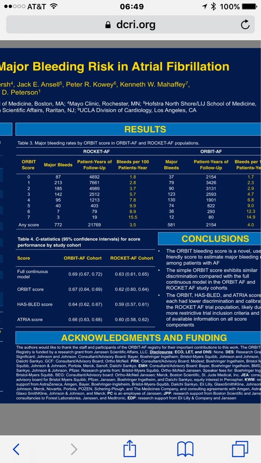 Machine generated alternative text: OAT&T 06:49 a dcri.org 'lajor Bleeding Risk in Atrial Fibrillation TSh4, Jack E. Anse115, Peter R. Kowey6, Kenneth W. Mahaffey7, D. Petersonl of Medicine, Boston, MA; 4Mayo Clinic, Rochester, MN: 5Hofstra North Shore/LlJ School of Medicine, I Scientific Affairs, Raritan, NJ; 91JCLA Division of Cardiology, Los Angeles, CA RESULTS Table 3. Major bleeding rates by ORBIT score in ORBIT-AF and ROCKET-AF populations. Bleeds per Patients-Y 1.7 2.3 2.9 4.7 6.8 9.0 12.3 14.9 4.0 ROCKET-AF ORBIT Patient-years Of Bleeds per 100 Major Bleeds 37 79 90 123 130 74 36 12 581 ORBIT-AF Patient-years Of Follow-Up 2154 3426 3131 1901 822 293 80 2154 Score 2 3 4 5 6 7 Any score Major Bleeds 87 213 185 142 95 40 7 3 772 Follow-Up 4892 7661 4989 2512 1213 403 79 19 21769 Patients-year 1.8 2.8 3.7 5.7 7.8 9.9 8.9 15.5 3.5 CONCLUSIONS The ORBIT bleeding score is a novel, u friendly score to estimate major bleeding among patients with AF The simple ORBIT score exhibits similar discrimination compared with the full continuous model in the ORBIT AF and ROCKET AF study cohorts The ORBIT, HAS-BLED, and ATRIA sco each had lower discrimination and calibra the ROCKET AF trial population, likely du more restrictive trial inclusion criteria and of available information on all score components Table 4. C-statistics (95% confidence intervals) for score performance by study cohort ROCKET-AF Cohort 0.63 (0.61, 0.65) 0.62 (0.60, 064) 0.59 (0.57, 0.61) 0.60 (0.58, 0.62) Score Full continuous model ORBIT score HAS-BLED score ATRIA score ORBIT-AF Cohort 0.69 (0.67, 0.72) 0.67 (0.64, 0 69) 0.64 (0.62, 0.67) 0.66 (0.63, 0 68) ACKNOWLEDGMENTS AND FUNDING The authors would like to thank the staff and participants of the ORBIT-AF registry for their important contributions to this vwrk. The ORBIT Registry is funded by a research grant from Janssen Scientific Affairs, LLC. Disclosures: ECO, LET, and DNS: None. DES: Research Significant; Johnson and Johnson, Consultant/Advisory Bo