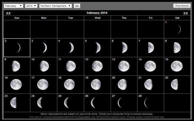 Månen fas för varje dag i månaden, baserad på lokal tid och ...
