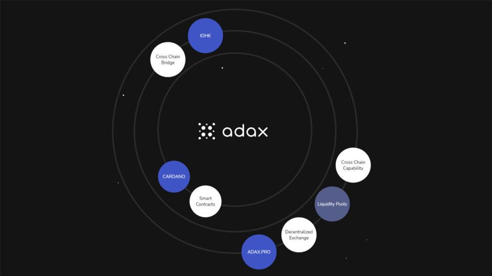 Blog decentralized exchange