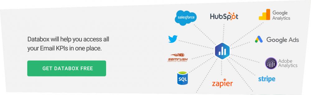 Databox email metrics dashboard