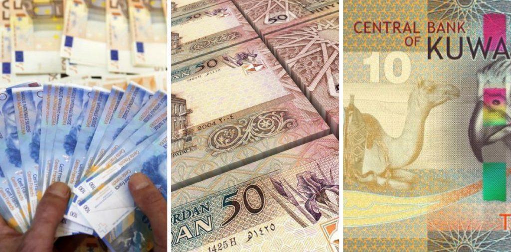 đâu là đồng tiền giá trị cao nhất?