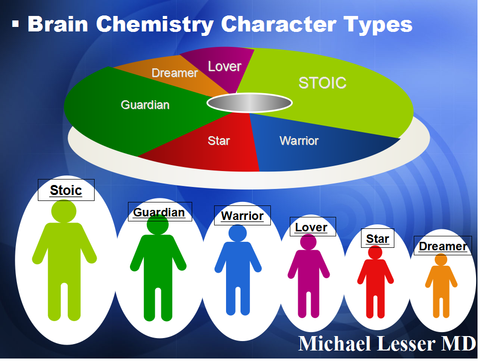 Lesser Character Types.png