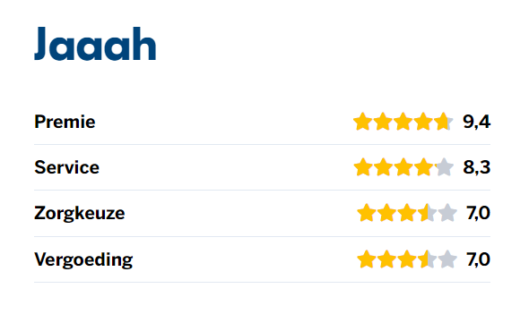 Reviews zorgverzekering Jaaah