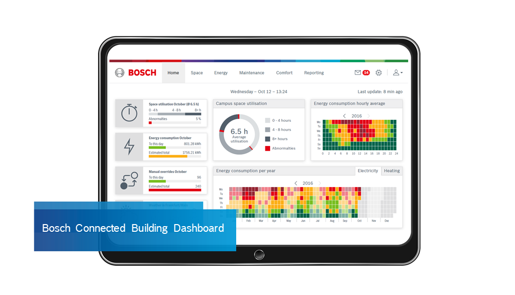 Bosch Connected Building dashboard.