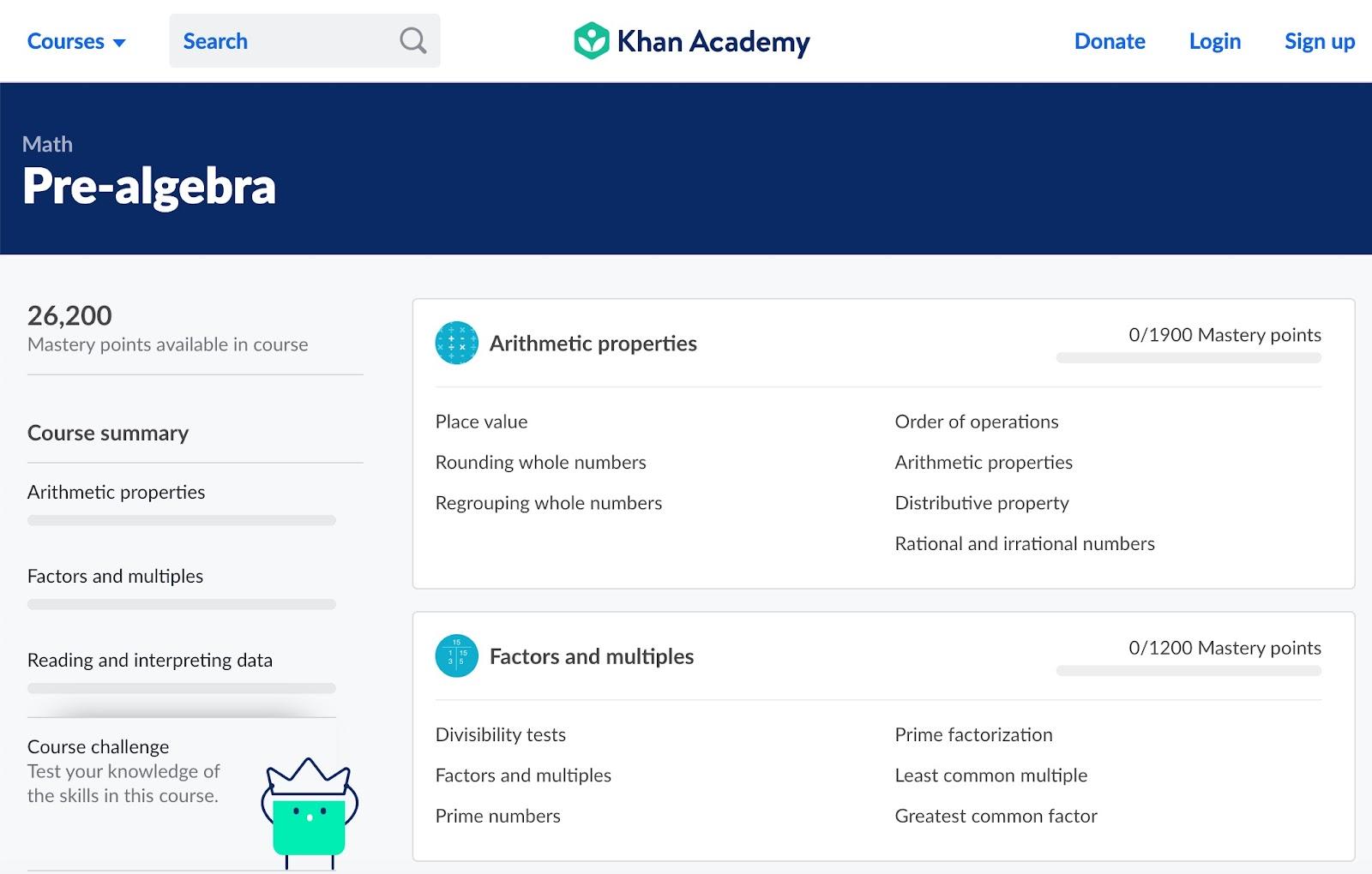 Khan Academy courses.