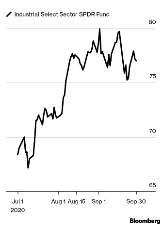 https://www.bloomberg.com/features/how-to-invest-10k/charts/2020Q4/XLI.png