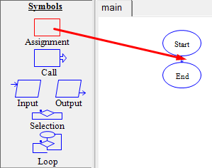 Programming Steps: Raptor Flowchart Quick Start For Beginners