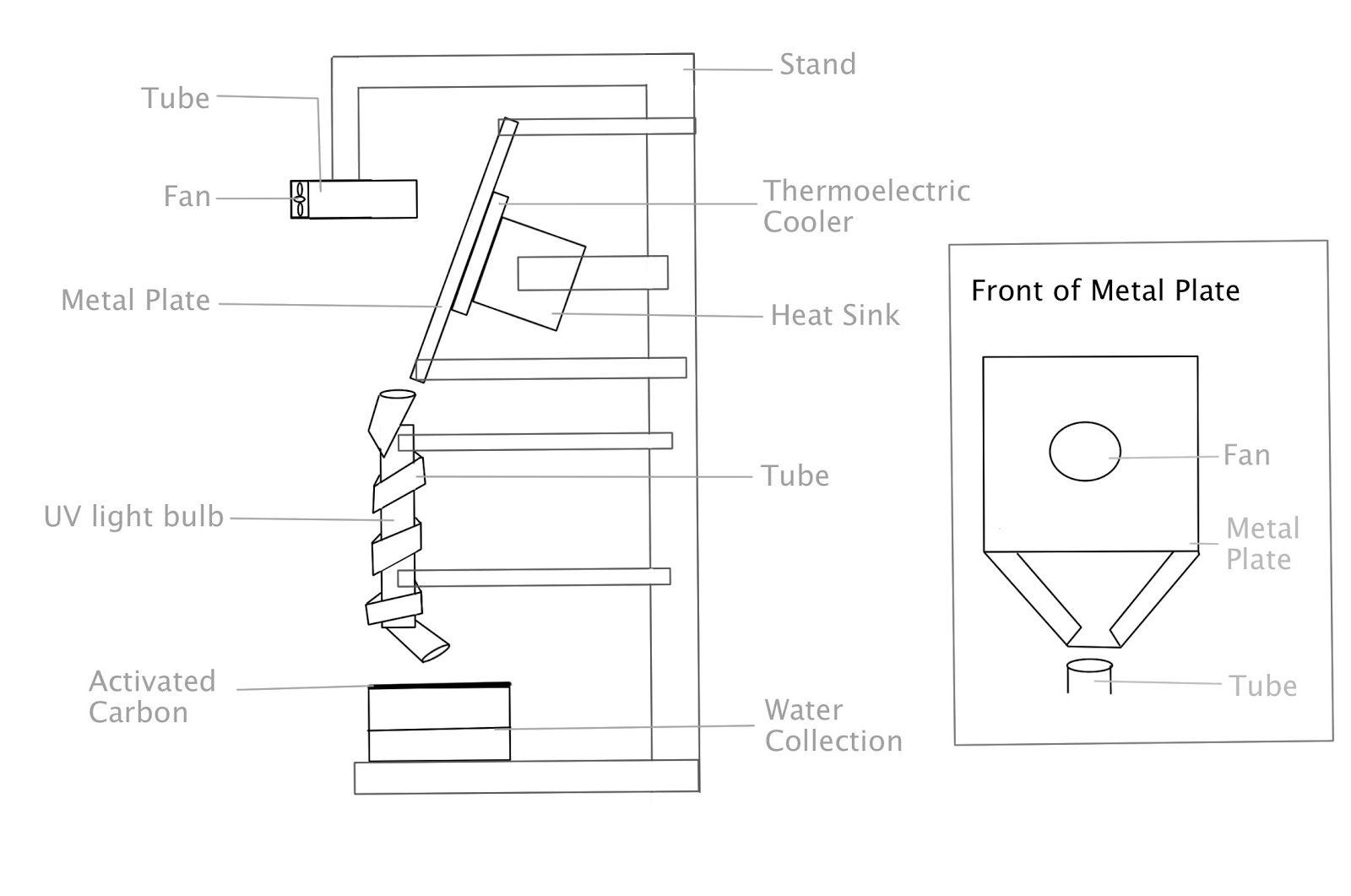 ISS_Diagram1.jpg